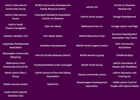 LVIS Survey Participants List