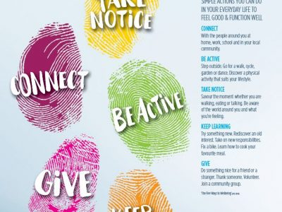 Five Ways For Good Mental Health Poster