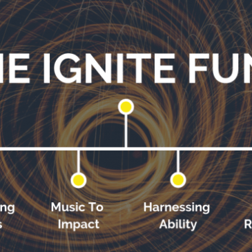 Social Innovation Fund Ireland Ignite Fund