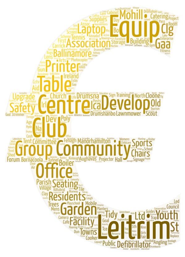 Euro Community Wordle