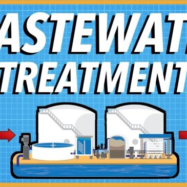 Waste Water Treatment Research In Leitrim